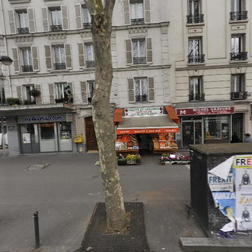 Ilanite Gendreau - Médecin psychiatre - Paris